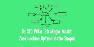 SEO Pillar Strategie